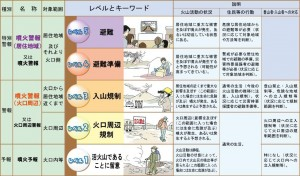 参照:気象庁